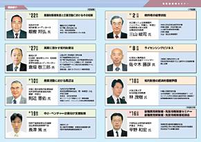 セミナー平成21年度講師紹介